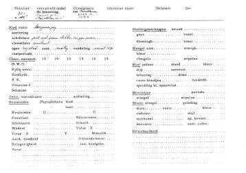 Scan profile (PDF)