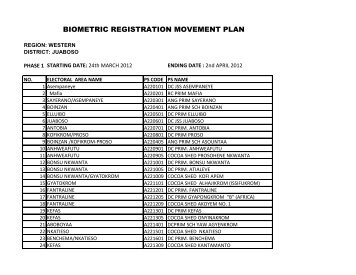 BIOMETRIC REGISTRATION MOVEMENT PLAN