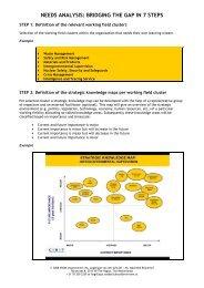 Handout: Needs Analysis – Bridging the Gap in 7 Steps - Inece