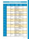 Grade 3 - McGraw-Hill Australia - Page 2