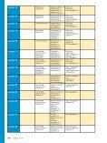 Grade 3 - McGraw-Hill Australia - Page 3