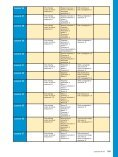 Grade 3 - McGraw-Hill Australia - Page 4