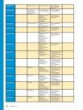 Grade 3 - McGraw-Hill Australia - Page 7