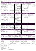 Telefonliste PCG - Region Hovedstadens Psykiatri - Page 3