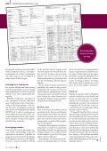 Bedømmelserne - Dansk Varmblod - Page 3