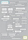 How To CNC - Seite 2