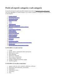 Periti ed esperti: categorie e sub-categorie - Camera di Commercio