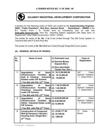 gujarat development Gujarat industrial policy | ic 1  government of gujarat  gujarat industrial policy 2015   gujarat industrial development corporation  gift : gujarat.