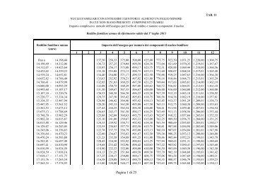 Assegni al nucleo famigliare 2013-2014 - SGB - CISL