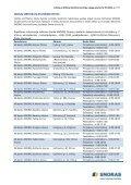 Indėlių sertifikatų išleidimo bendrųjų sąlygų aprašas Nr.87 ... - Snoras - Page 7