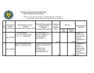 situația capacităților de depozitare autorizate - MADR