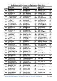 Nederlandse Kampioenen Schermen 1909-2008 - KNAS