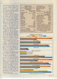 schweizer - Aero Resources Inc - Page 5