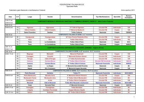 Calendario Nazionali.Calendario Gare Nazionali E Manifestazioni Federali