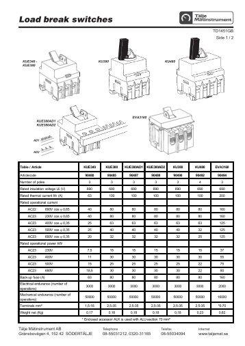 KATKO Dokument TD1451GB - Tälje Mätinstrument