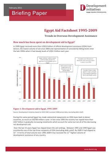Factsheet - Global Humanitarian Assistance