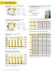 CSR Report 2010 Data Collection Entire Pages (PDF: 386KB) - Nikon - Page 4