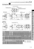 Series CLA - SMC ETech - Page 7