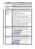 APA5 - Lietuvos darbo birža - Page 2