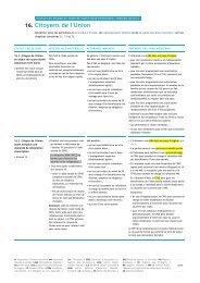Statuts de séjour et soins de santé - Medimmigrant
