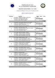 clasificación scratch por equipos - Federación de Golf de la ...