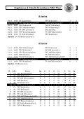 Türk. KV Schwabach Auswärts!!! TSV Röthenbach/StW II - Seite 7