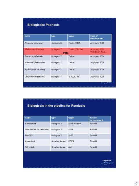 Immunologie verbindt de behandeling van vele ... - FarmaActueel