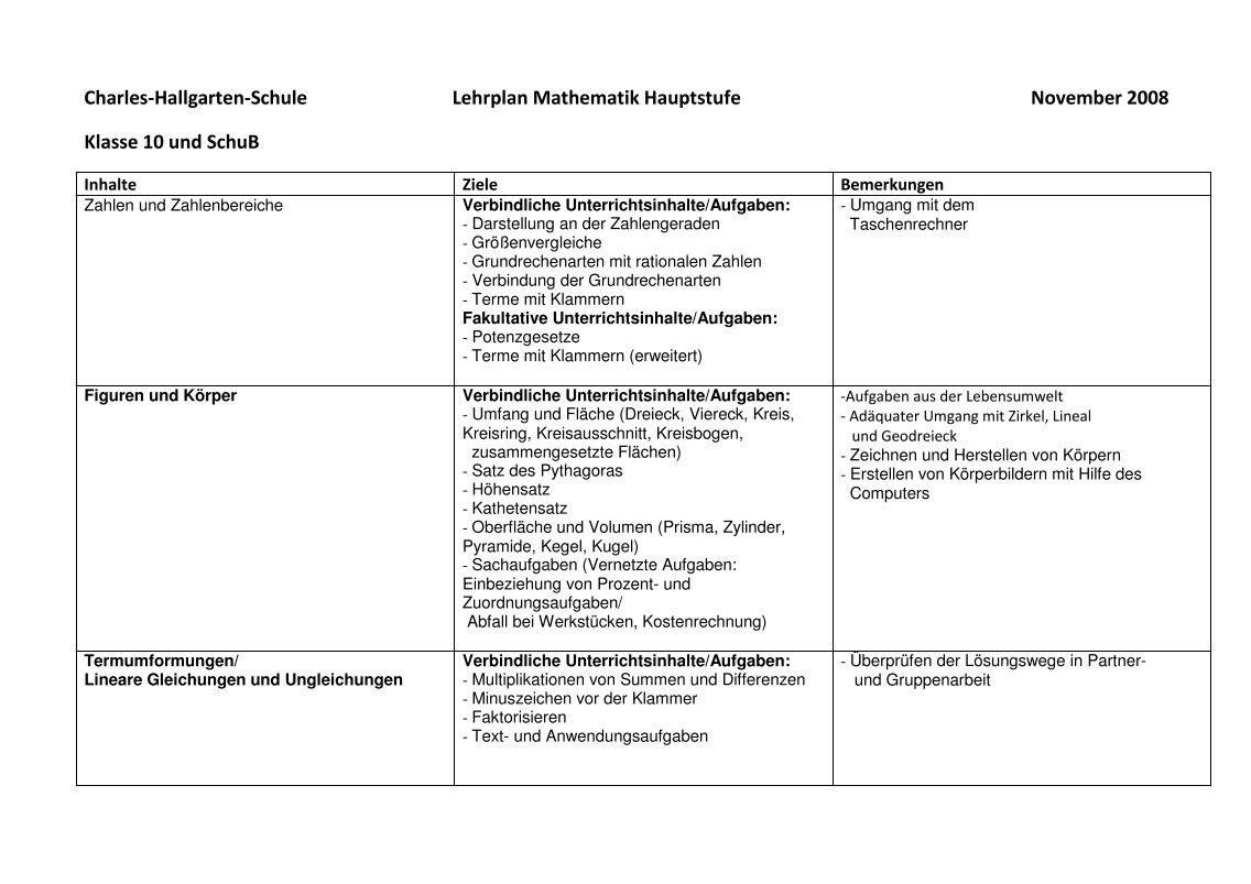 Schön Mathematische Gleichung Arbeitsblatt Bilder - Gemischte ...