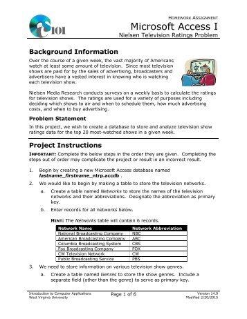 Background Information - Computer Science 101 - West Virginia ...