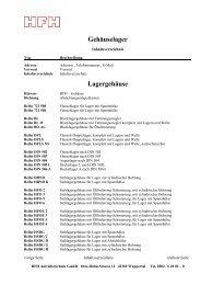 Gehäuselager Lagergehäuse - HFH Antriebstechnik GmbH