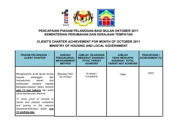 Oktober 2011 - Ministry of Housing and Local Government
