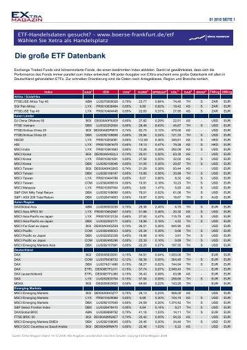 Die große ETF Datenbank - EXtra-Magazin