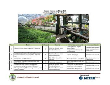 Green House making skill - Afghanlivelihoods