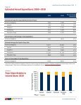 Health Care Cost and Utilization Report: 2010 - Page 7