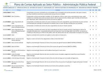 Administração Pública Federal - Tesouro Nacional