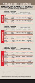 Guide de charge/remorquage Guide de charge ... - Toyota Canada - Page 4