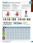VisiFlo® Werveldoppen met holle kegel - TeeJet - Page 2