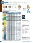 VisiFlo® Werveldoppen met holle kegel - TeeJet - Page 5