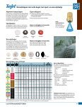 VisiFlo® Werveldoppen met holle kegel - TeeJet - Page 6