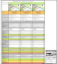Unterlage 16: Variantenmatrizes, Blatt 1-7