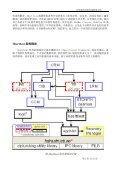 开放源代码软件Heatbeat 成熟度评估 - 开源中国社区- 软件镜像下载 - Page 6