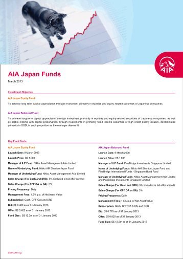 AIA Japan Funds - AIA Singapore