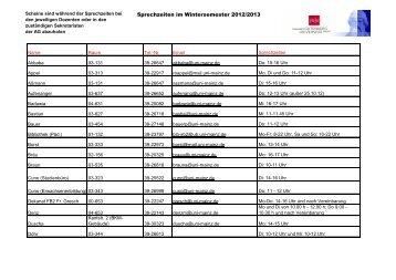 Sprechzeiten WS 2012/13