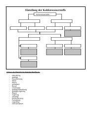 Einteilung der Kohlenwasserstoffe - chemiefachberater.manos ...
