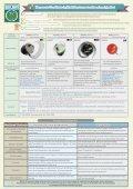 Mit unseren vier ISO-zertifizierten ... - 長安微電有限公司 - Seite 2
