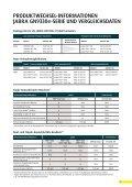 JAbrA-heADSeTS unD MICrOSOfT® lynC™ - Seite 7