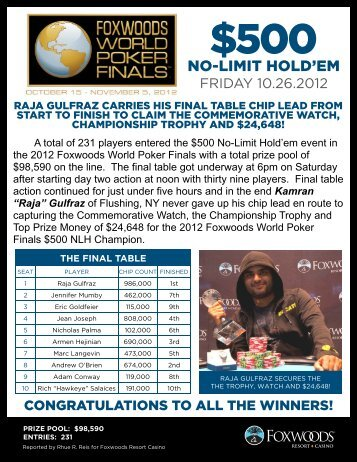 (17) $500 No-Limit Hold'em Deep Stack 10/26/12 - Foxwoods ...
