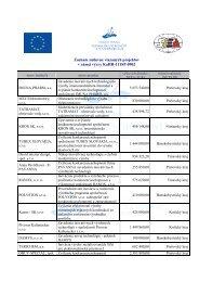 Zoznam zmluvne viazaných projektov v rámci výzvy KaHR-111SP ...