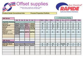 Sun ChemicalR - Offset Supplies
