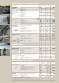 download - SOL AG - Page 3